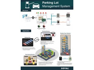 Εφαρμογή Ελέγχου Parking