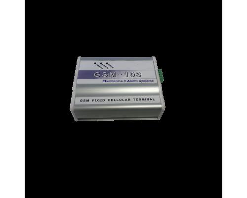 GSM Συσκευές