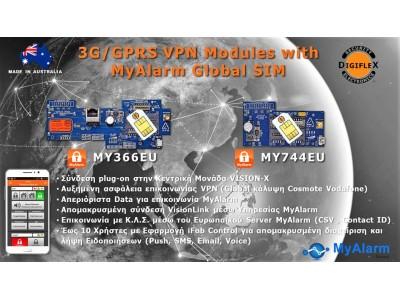 Νέα 3G,GPRS Modules