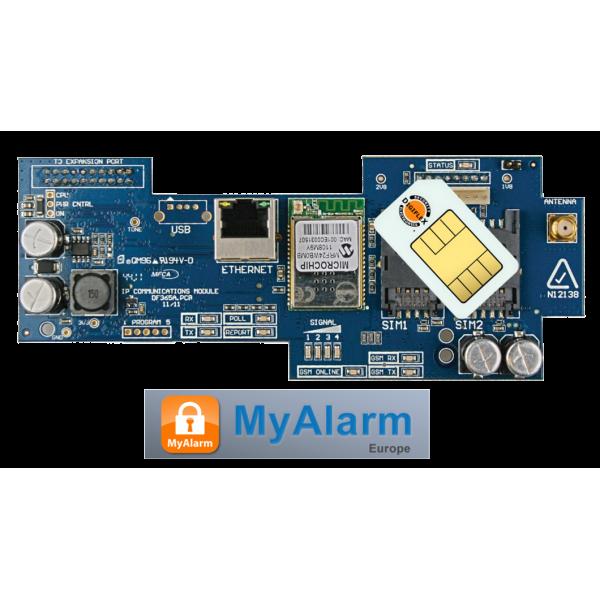 MY-366EU Μονάδα GPRS VPN MyAlarm + Ethernet
